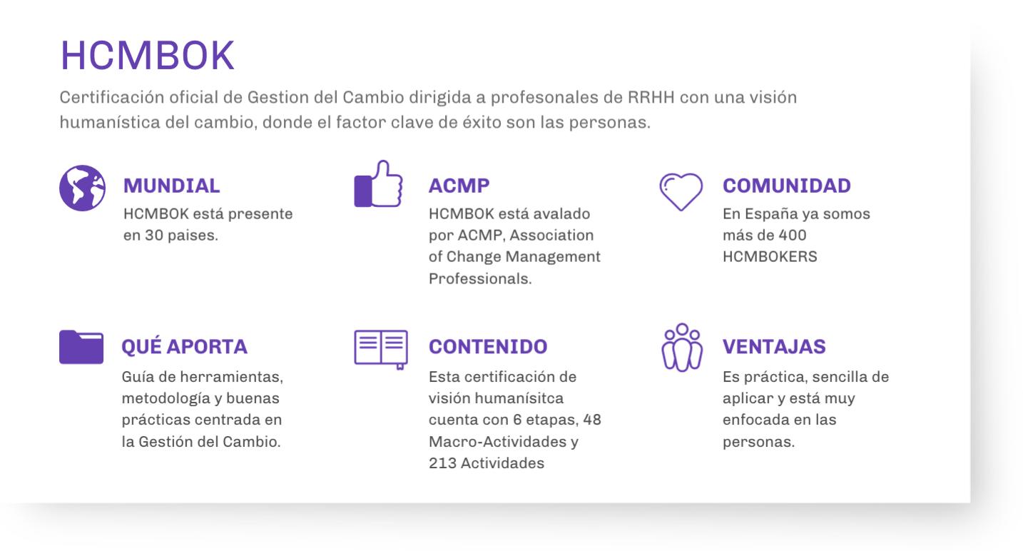 certificacion profesional gestion del cambio hcmbok hucmi instituto iMm españa